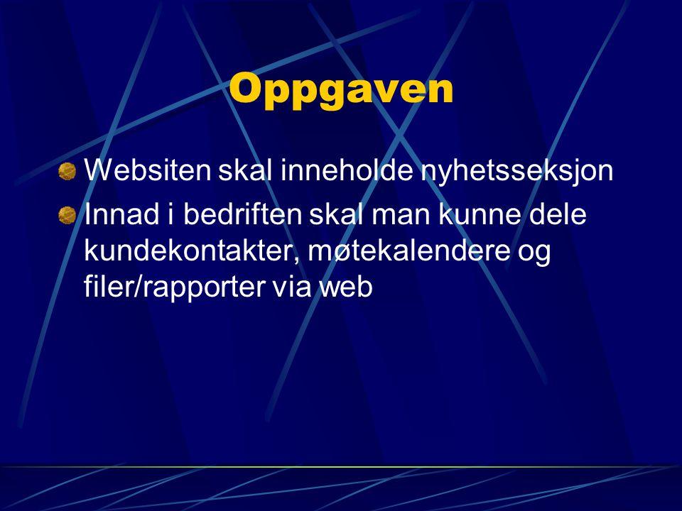 Oppgaven Websiten skal inneholde nyhetsseksjon