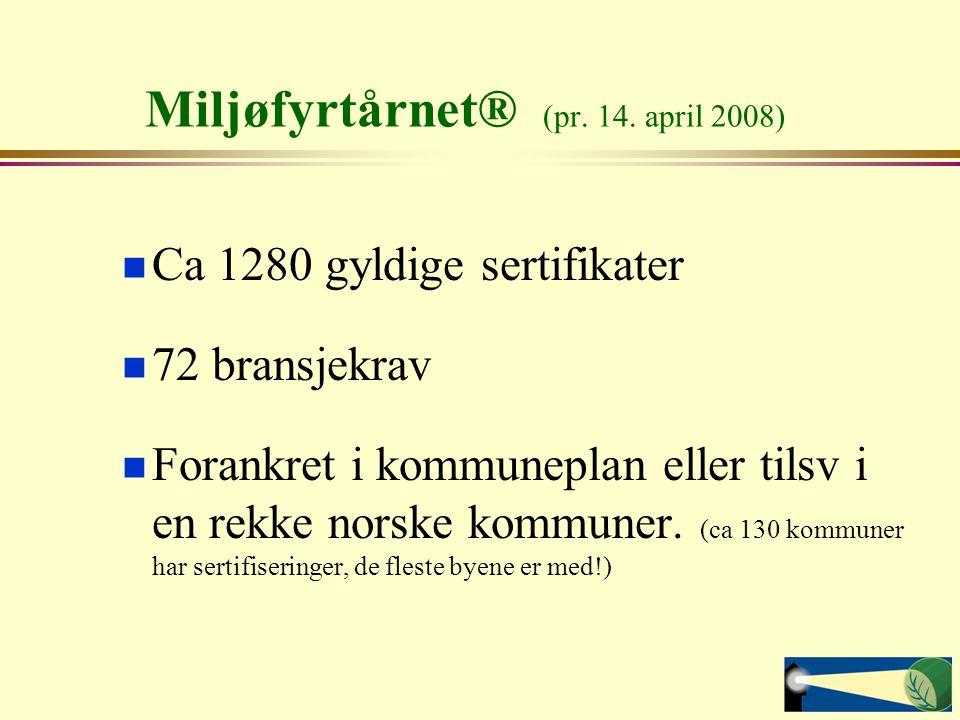 Miljøfyrtårnet® (pr. 14. april 2008)