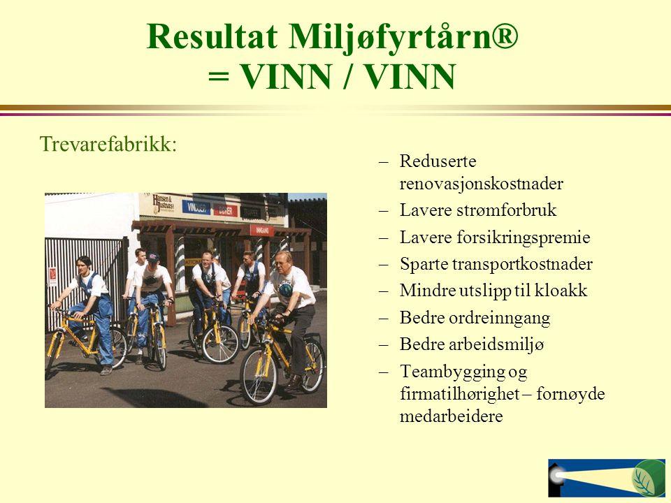 Resultat Miljøfyrtårn® = VINN / VINN