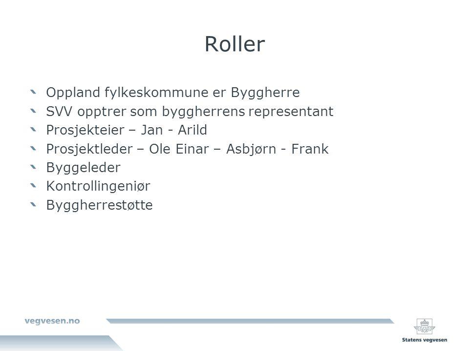 Roller Oppland fylkeskommune er Byggherre