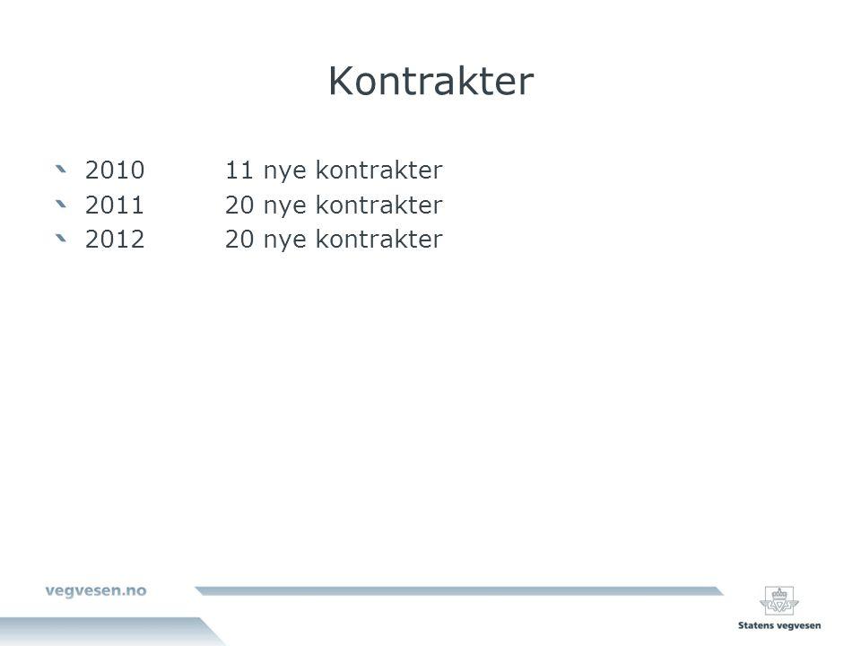 Kontrakter 2010 11 nye kontrakter 2011 20 nye kontrakter