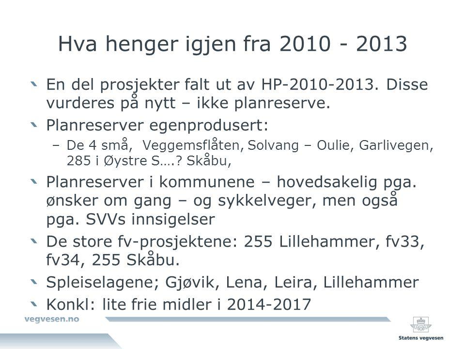Hva henger igjen fra 2010 - 2013 En del prosjekter falt ut av HP-2010-2013. Disse vurderes på nytt – ikke planreserve.