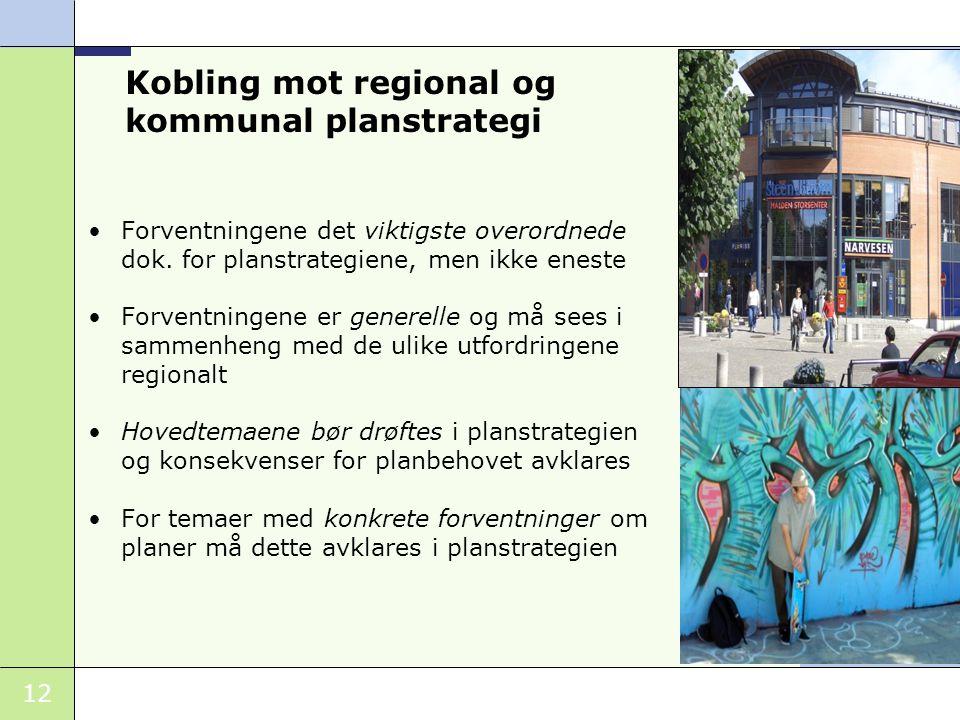 Kobling mot regional og kommunal planstrategi