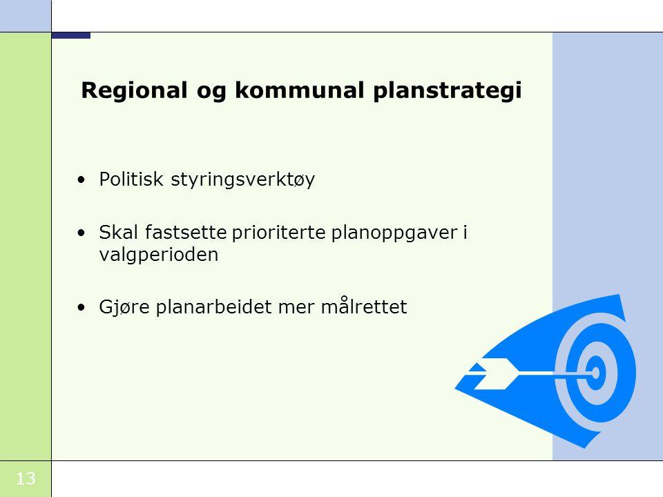 Regional og kommunal planstrategi