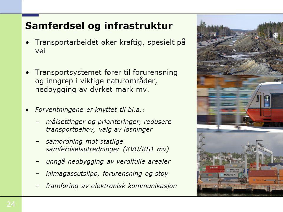 Samferdsel og infrastruktur