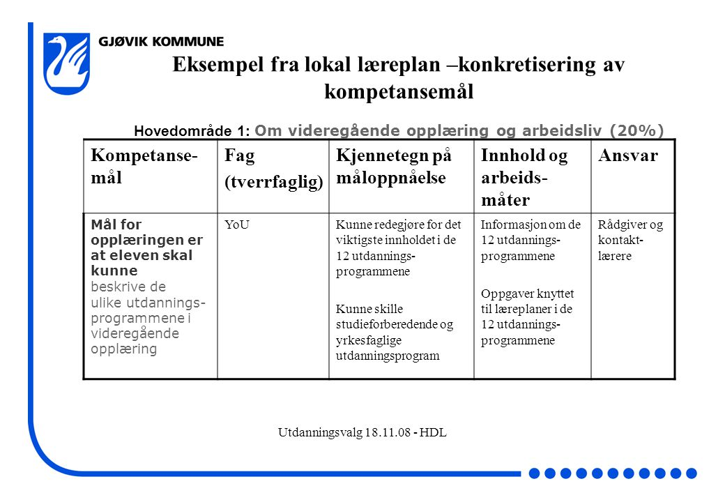 Eksempel fra lokal læreplan –konkretisering av kompetansemål