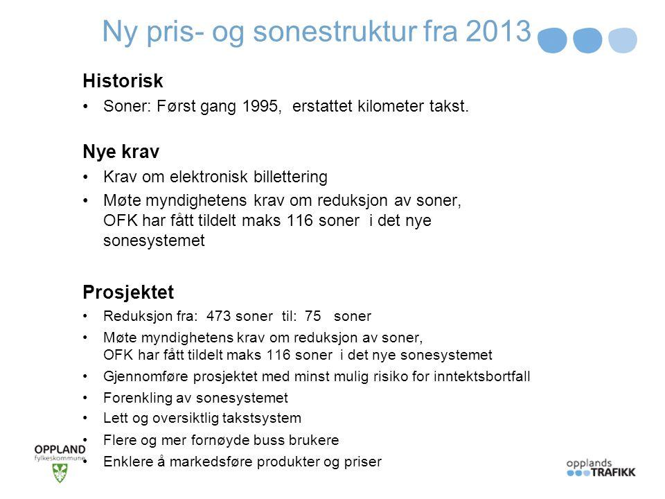 Ny pris- og sonestruktur fra 2013