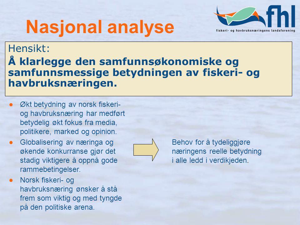 Nasjonal analyse Hensikt: