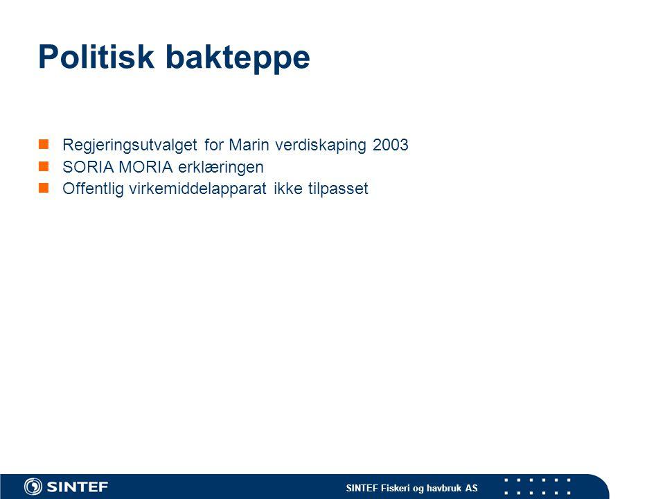 Politisk bakteppe Regjeringsutvalget for Marin verdiskaping 2003