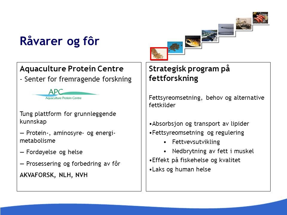 Råvarer og fôr Aquaculture Protein Centre