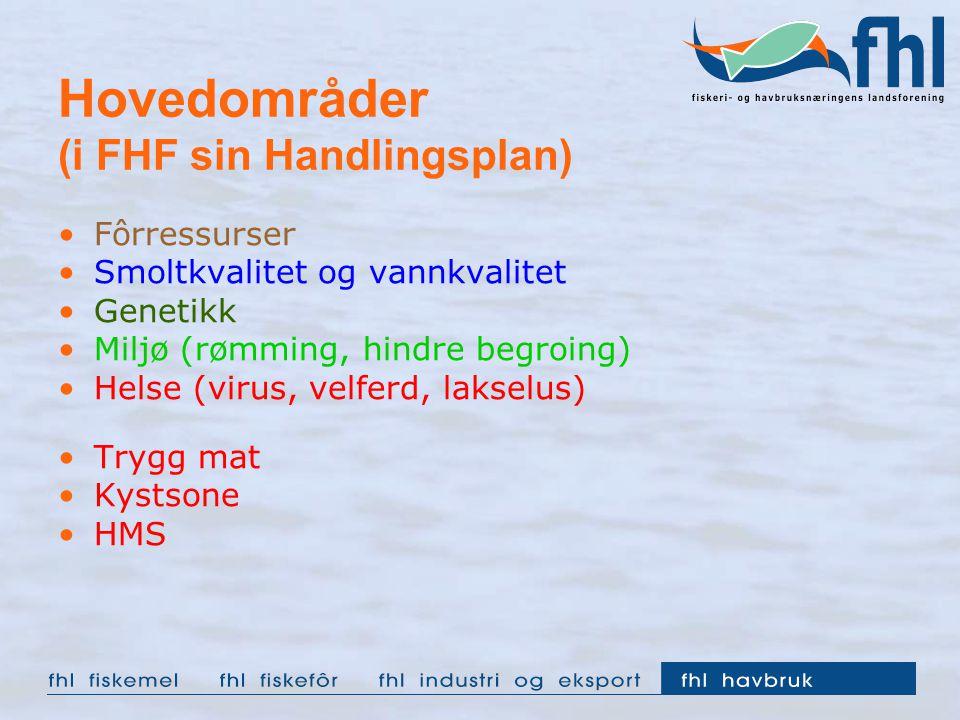 Hovedområder (i FHF sin Handlingsplan)