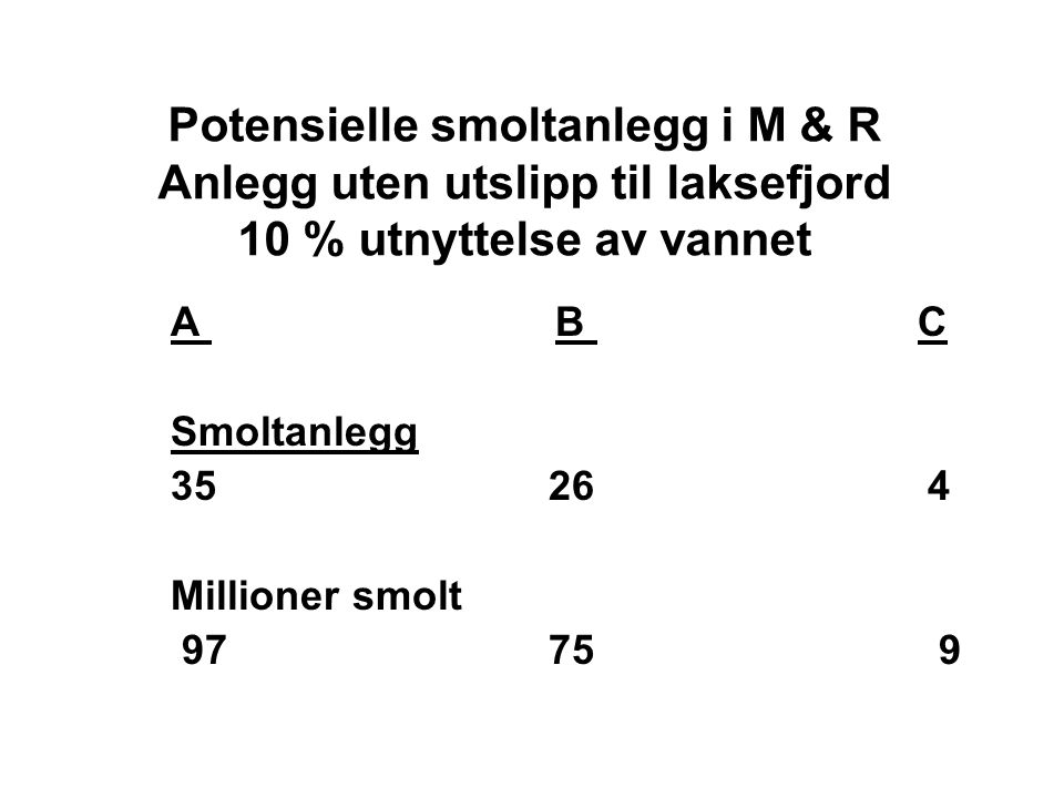 Potensielle smoltanlegg i M & R Anlegg uten utslipp til laksefjord 10 % utnyttelse av vannet