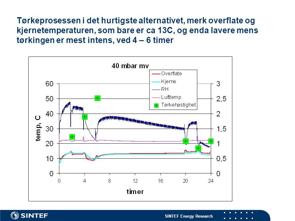 Tørkeprosessen i det hurtigste alternativet, merk overflate og kjernetemperaturen, som bare er ca 13C, og enda lavere mens tørkingen er mest intens, ved 4 – 6 timer