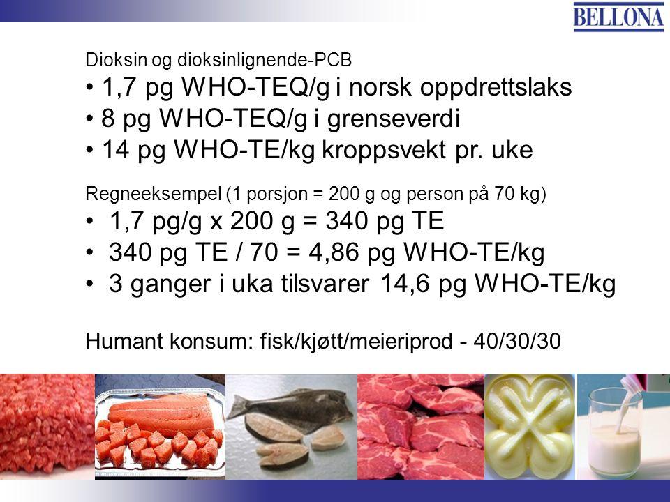 1,7 pg WHO-TEQ/g i norsk oppdrettslaks 8 pg WHO-TEQ/g i grenseverdi
