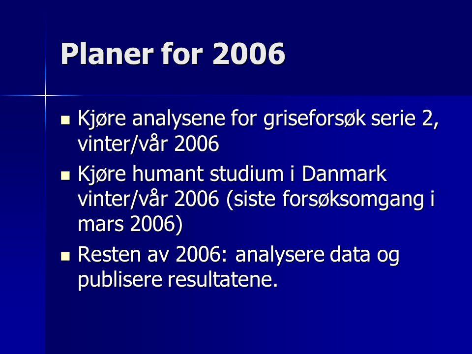 Planer for 2006 Kjøre analysene for griseforsøk serie 2, vinter/vår 2006.
