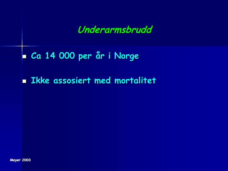 Underarmsbrudd Ca 14 000 per år i Norge Ikke assosiert med mortalitet