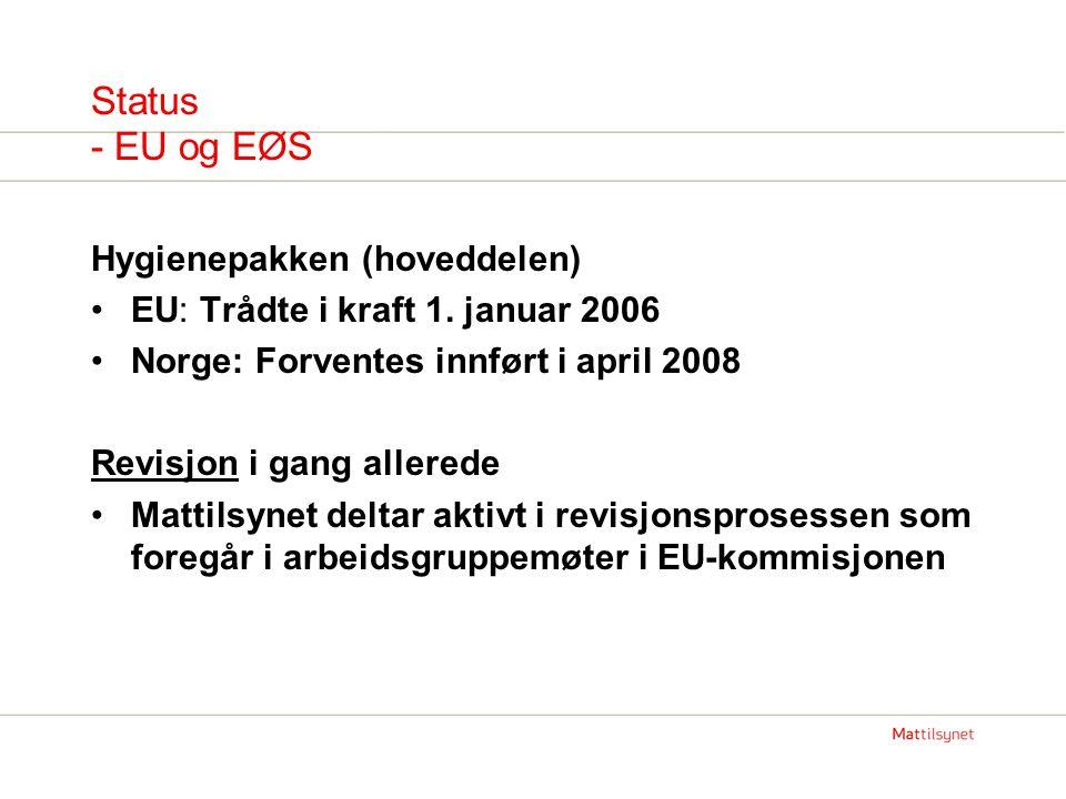 Status - EU og EØS Hygienepakken (hoveddelen)