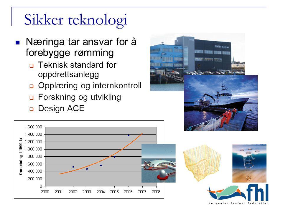 Sikker teknologi Næringa tar ansvar for å forebygge rømming