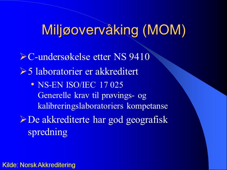 Miljøovervåking (MOM)