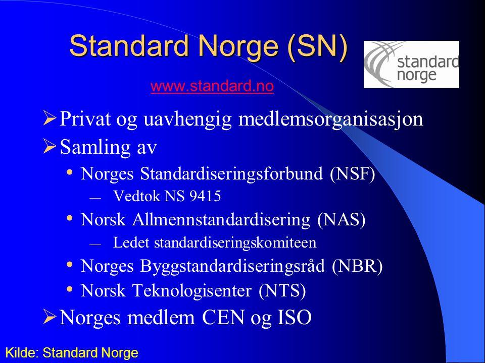 Standard Norge (SN) www.standard.no