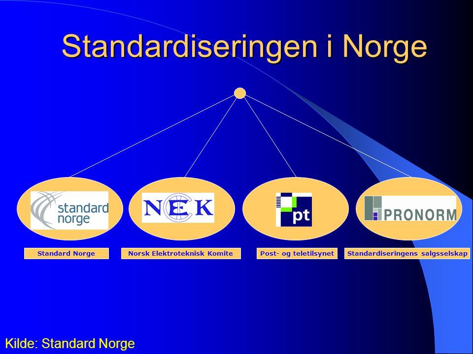 Standardiseringen i Norge