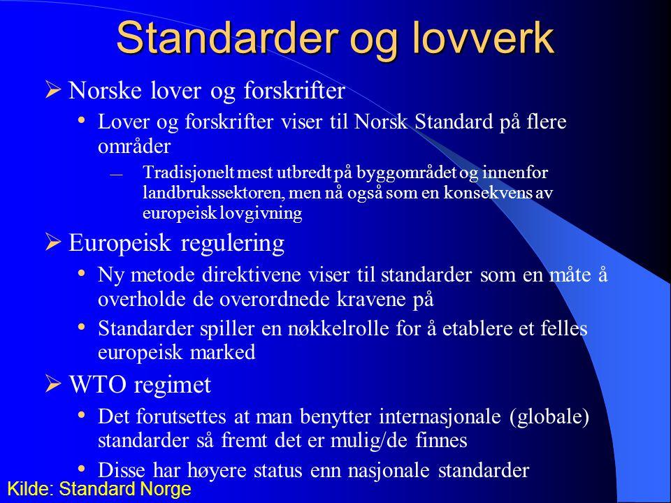 Standarder og lovverk Norske lover og forskrifter Europeisk regulering