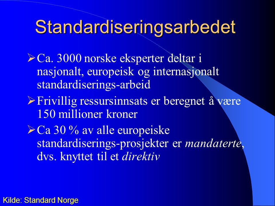 Standardiseringsarbedet