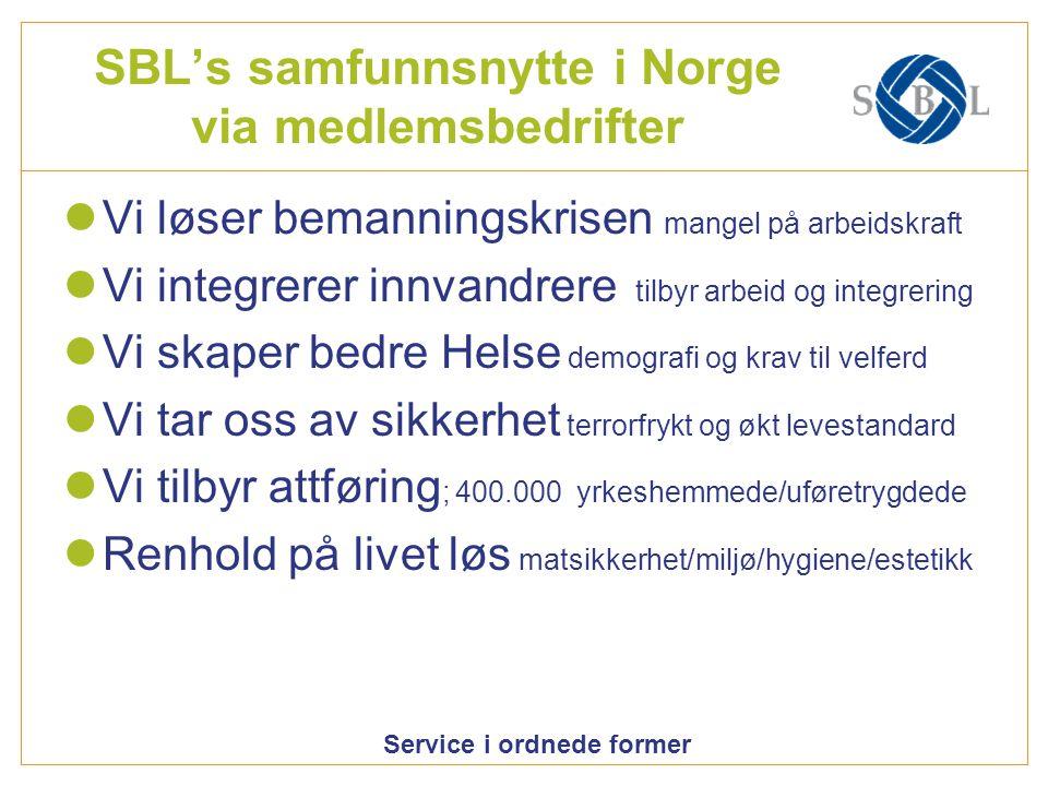 SBL's samfunnsnytte i Norge via medlemsbedrifter