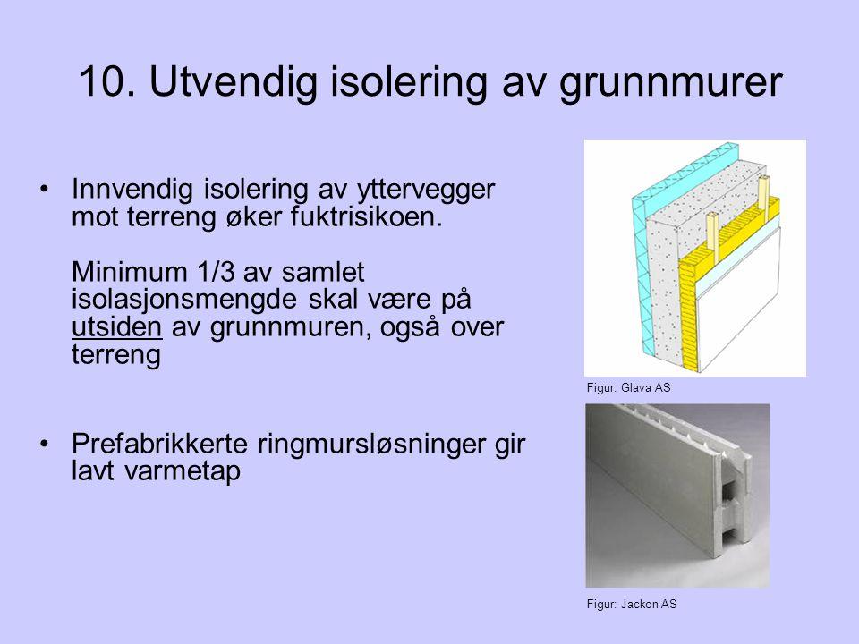 10. Utvendig isolering av grunnmurer