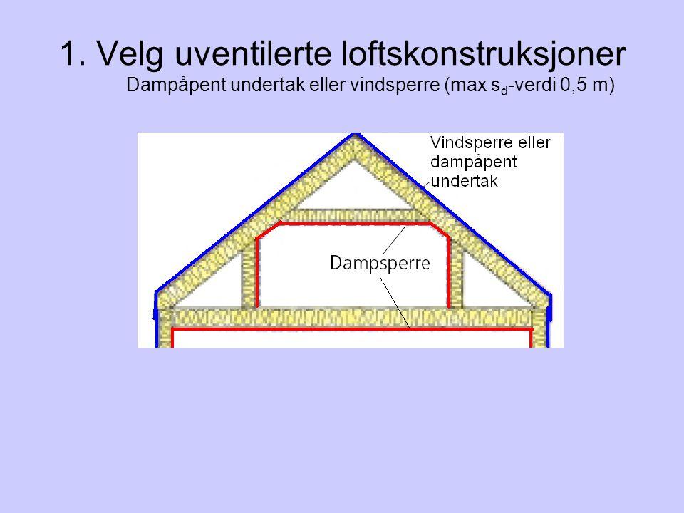 1. Velg uventilerte loftskonstruksjoner Dampåpent undertak eller vindsperre (max sd-verdi 0,5 m)