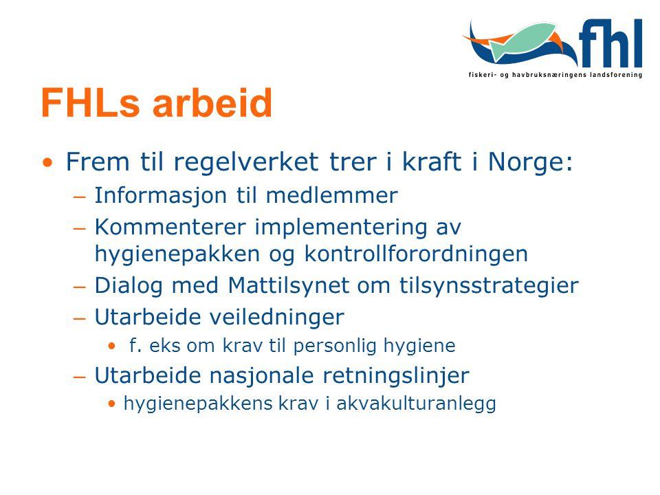 FHLs arbeid Frem til regelverket trer i kraft i Norge: