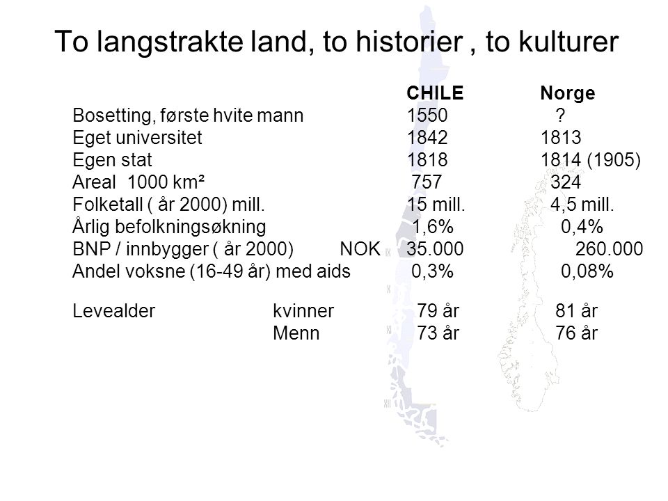 To langstrakte land, to historier , to kulturer