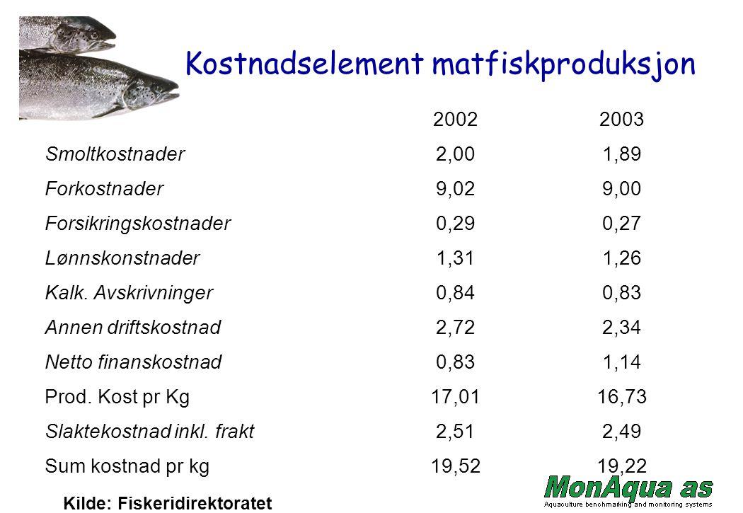 Kostnadselement matfiskproduksjon