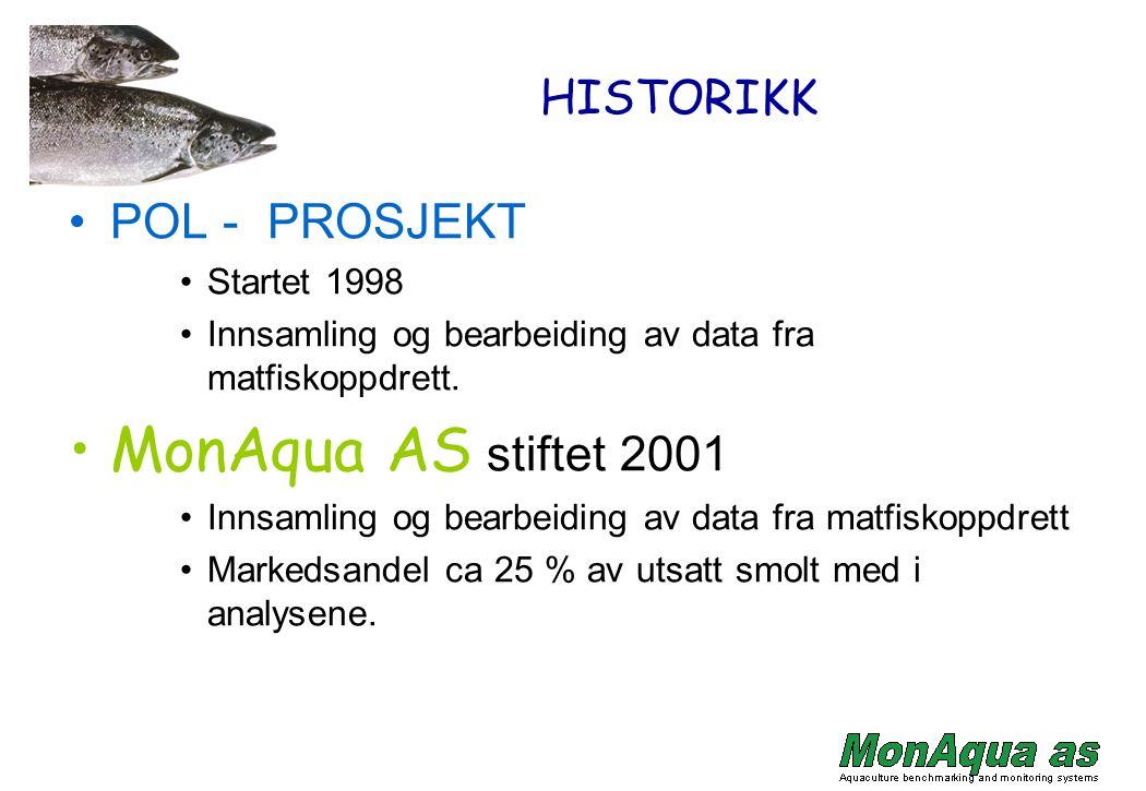 MonAqua AS stiftet 2001 POL - PROSJEKT HISTORIKK Startet 1998
