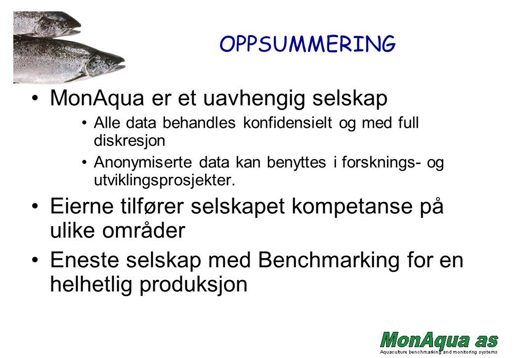 MonAqua er et uavhengig selskap