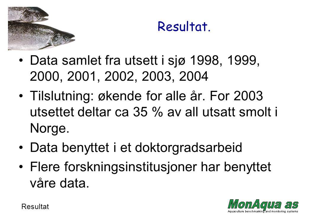 Data samlet fra utsett i sjø 1998, 1999, 2000, 2001, 2002, 2003, 2004