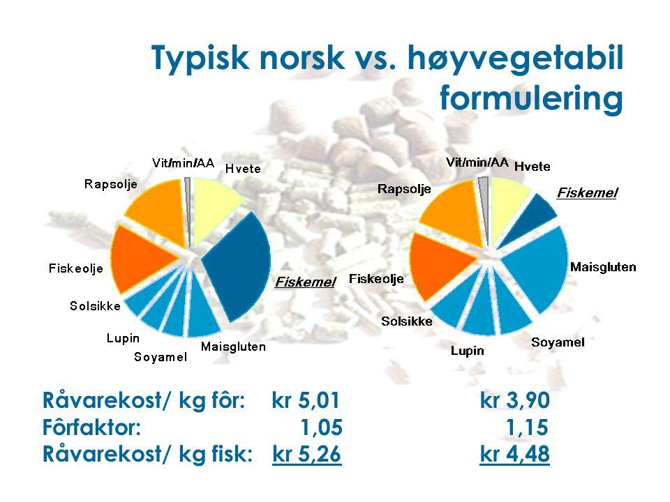 Typisk norsk vs. høyvegetabil formulering