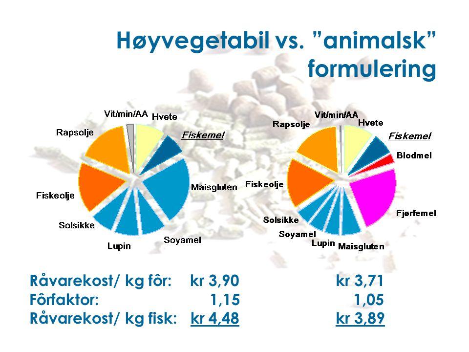 Høyvegetabil vs. animalsk formulering