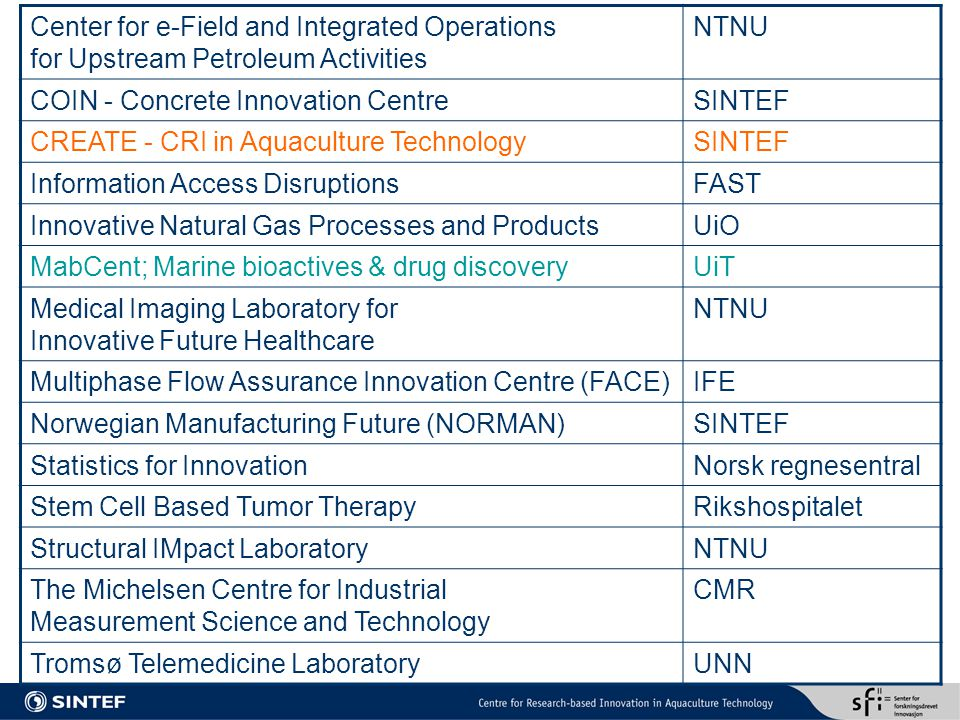 Center for e-Field and Integrated Operations for Upstream Petroleum Activities