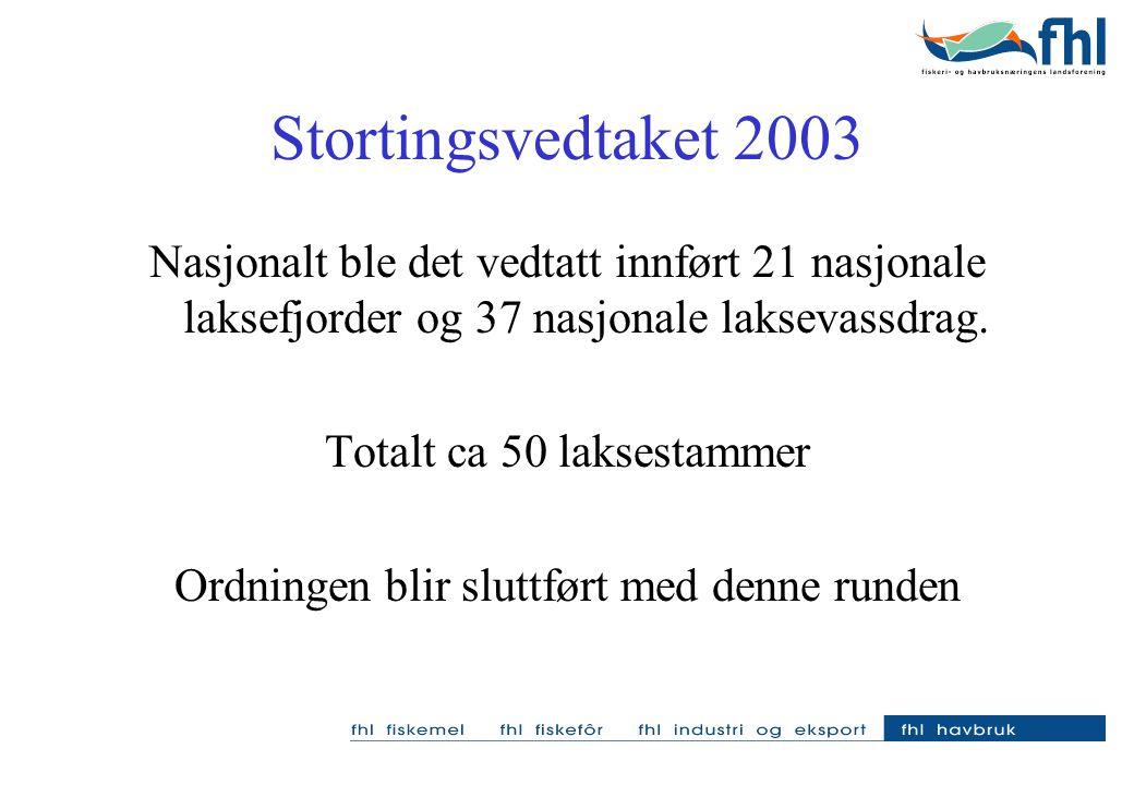 Stortingsvedtaket 2003 Nasjonalt ble det vedtatt innført 21 nasjonale laksefjorder og 37 nasjonale laksevassdrag.