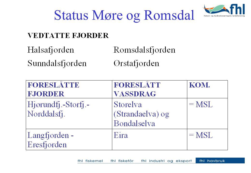 Status Møre og Romsdal