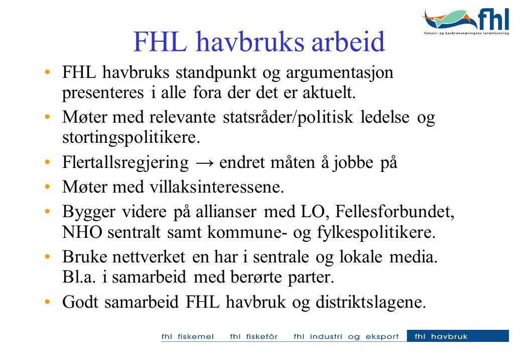 FHL havbruks arbeid FHL havbruks standpunkt og argumentasjon presenteres i alle fora der det er aktuelt.