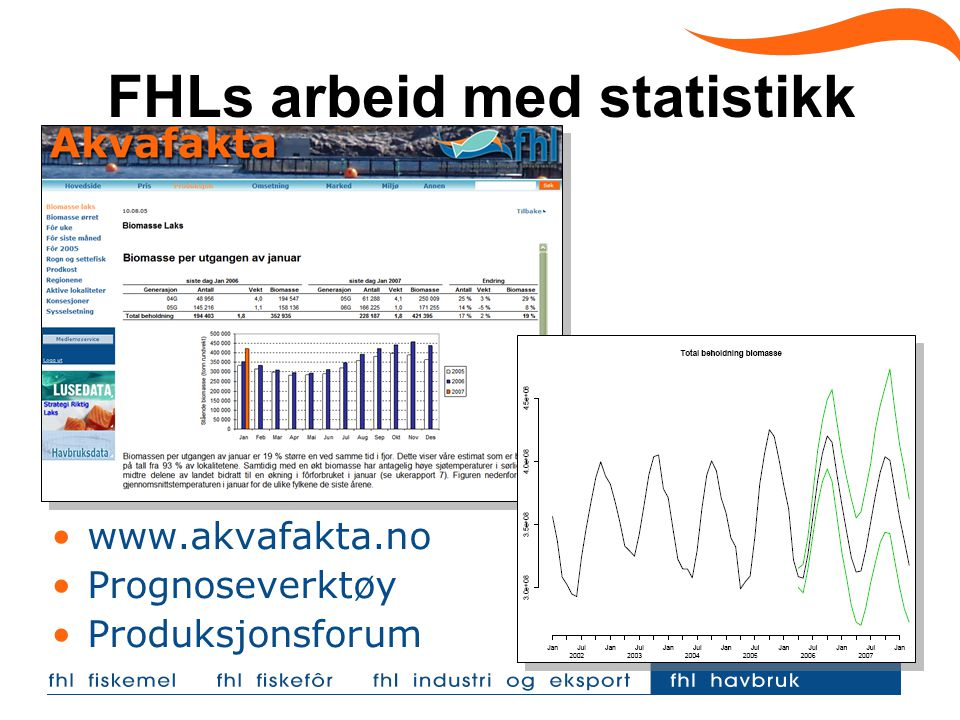 FHLs arbeid med statistikk