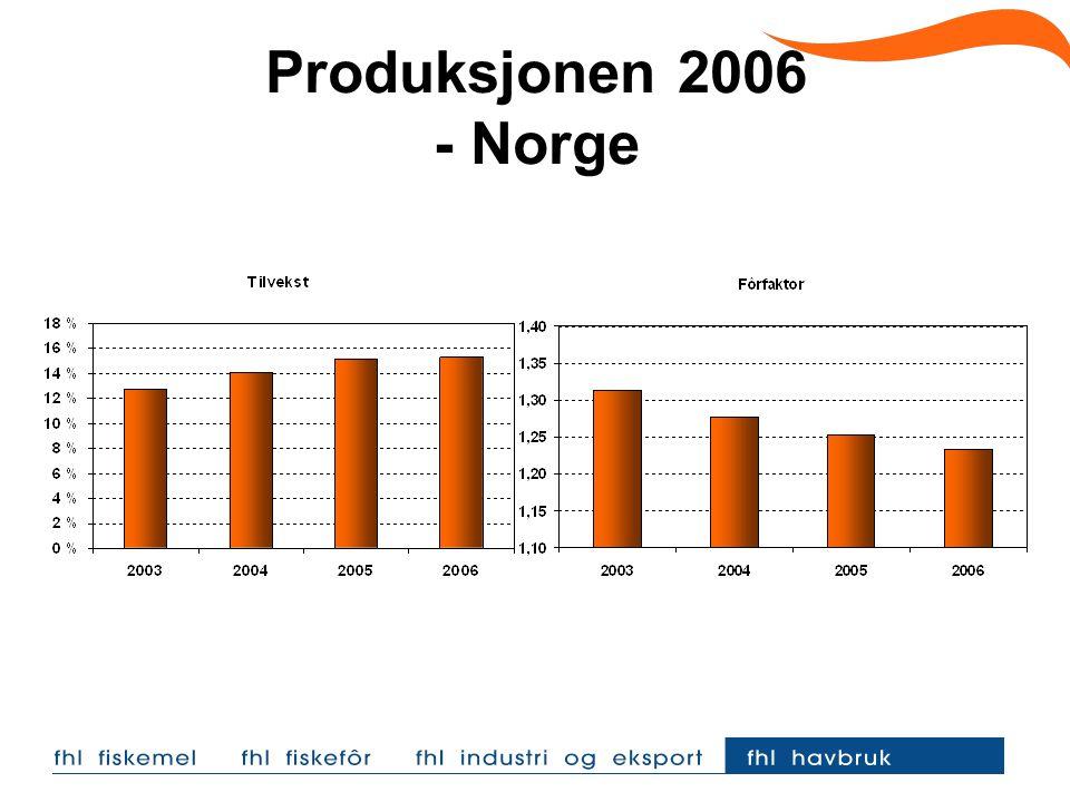 Produksjonen 2006 - Norge Svinn Tilvekst Fôrutnyttelse
