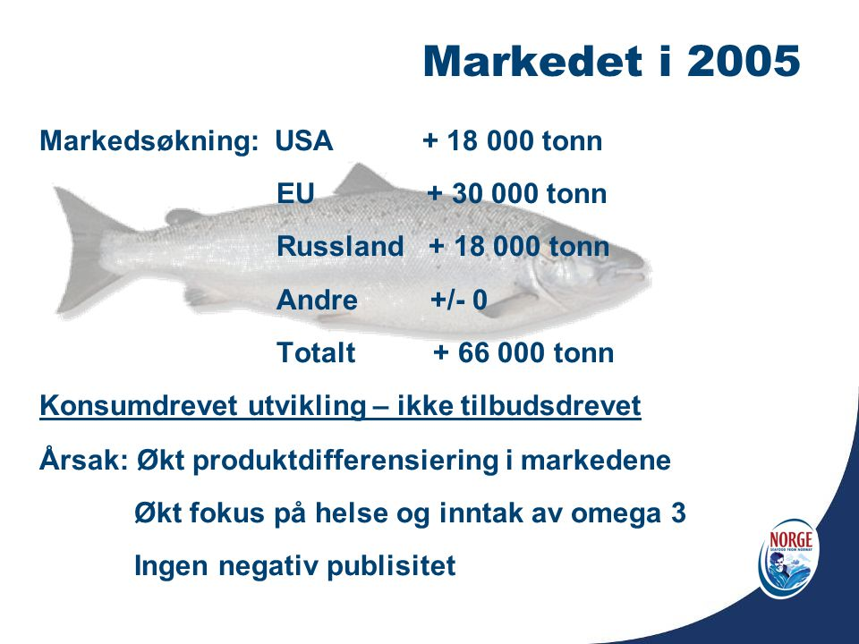 Markedet i 2005 Markedsøkning: USA + 18 000 tonn EU + 30 000 tonn