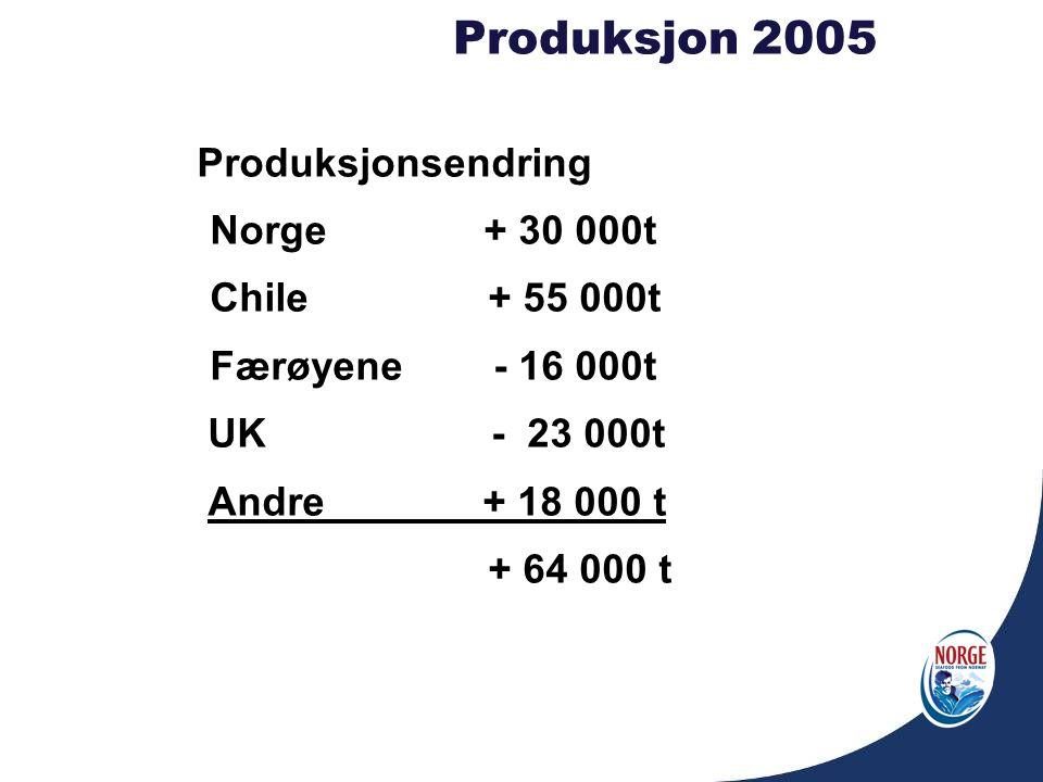 Produksjon 2005 Norge + 30 000t Chile + 55 000t Færøyene - 16 000t