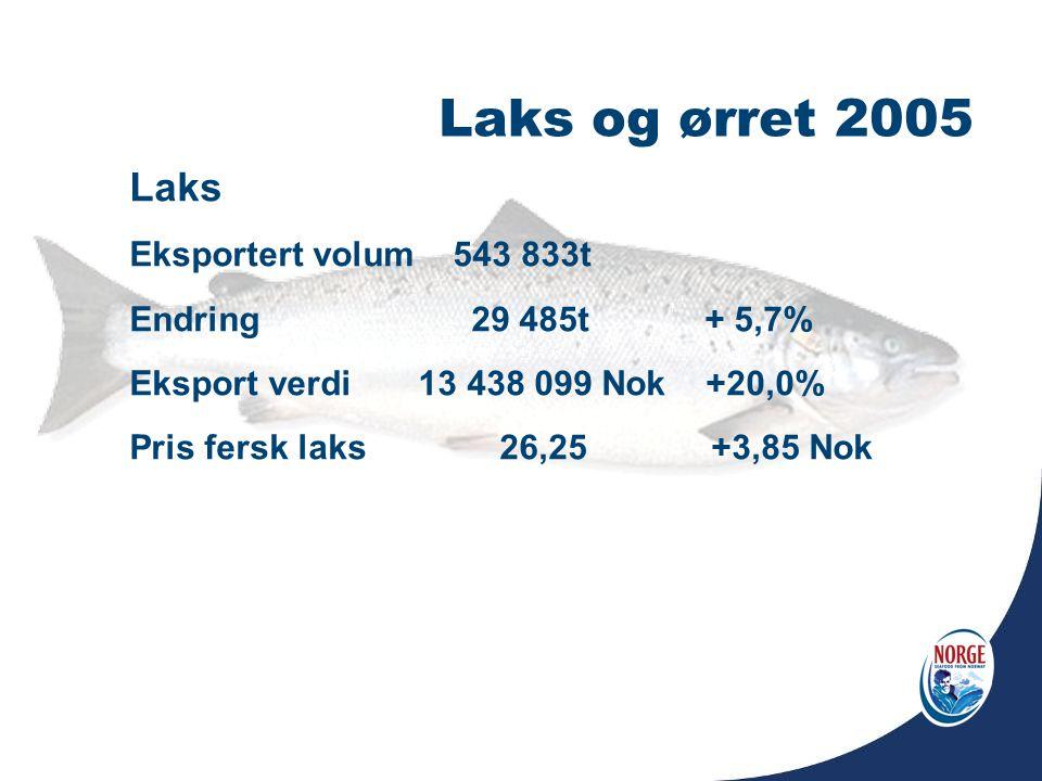 Laks og ørret 2005 Laks Eksportert volum 543 833t