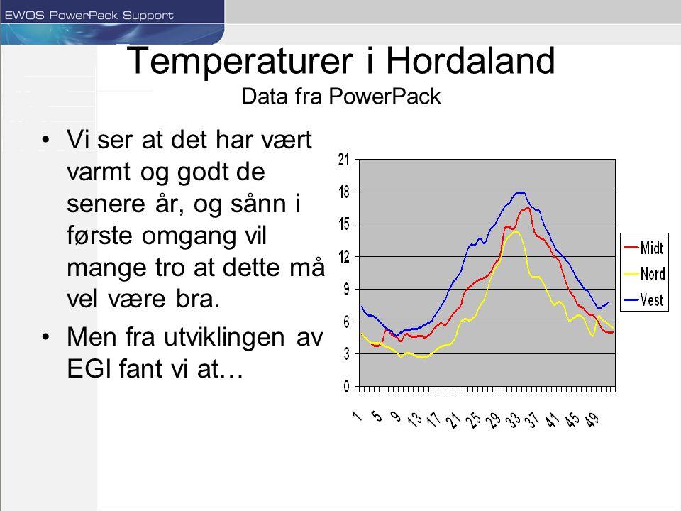 Temperaturer i Hordaland Data fra PowerPack