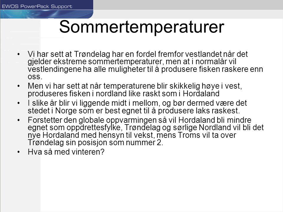 Sommertemperaturer