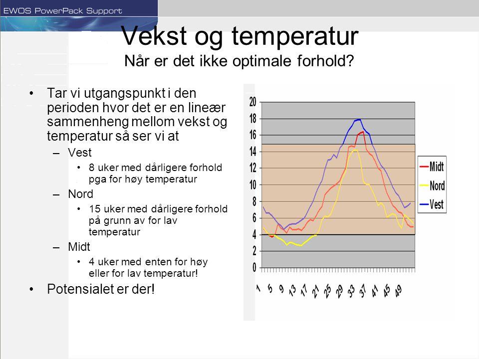 Vekst og temperatur Når er det ikke optimale forhold